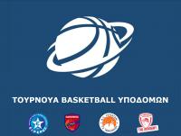 ΠΡΟΣΚΛΗΣΗ ΤΟΥΡΝΟΥΑ BASKETBALL ΥΠΟΔΟΜΩΝ 2019-20